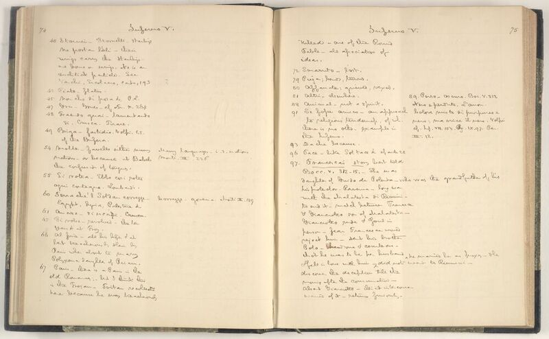 George Ticknor maintained extensive commonplace books to organize his research on various subjects
